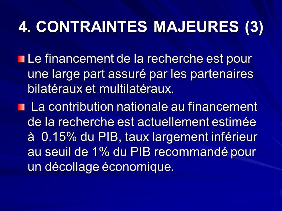 4. CONTRAINTES MAJEURES (3) Le financement de la recherche est pour une large part assuré par les partenaires bilatéraux et multilatéraux. La contribu