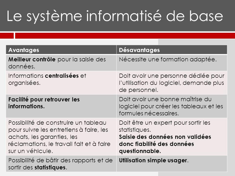 Le système informatisé de base AvantagesDésavantages Meilleur contrôle pour la saisie des données.