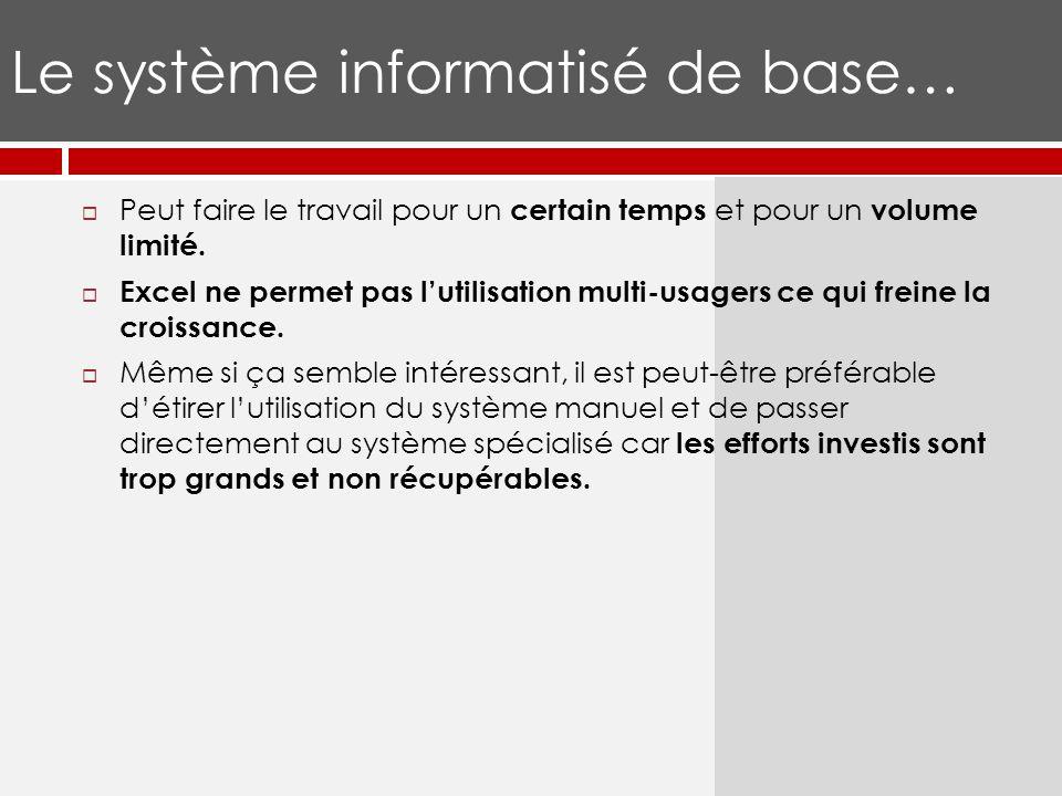 Le système informatisé de base… Peut faire le travail pour un certain temps et pour un volume limité.