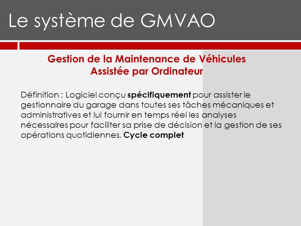 Le système de GMVAO Définition : Logiciel conçu spécifiquement pour assister le gestionnaire du garage dans toutes ses tâches mécaniques et administratives et lui fournir en temps réel les analyses nécessaires pour faciliter sa prise de décision et la gestion de ses opérations quotidiennes.