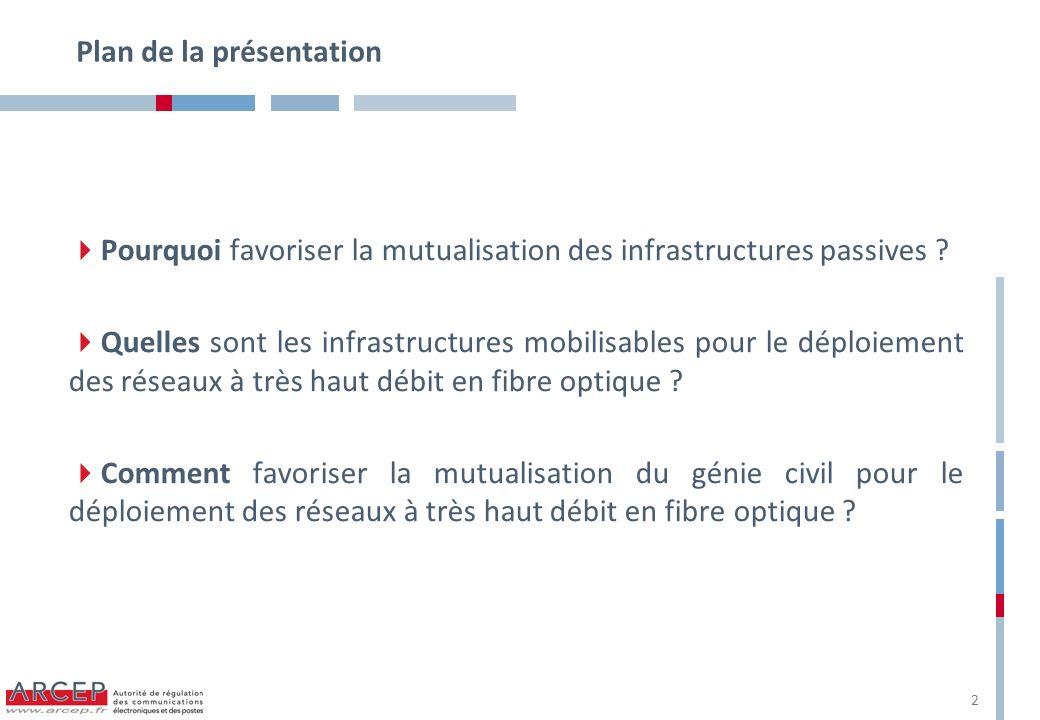 2 Pourquoi favoriser la mutualisation des infrastructures passives ? Quelles sont les infrastructures mobilisables pour le déploiement des réseaux à t
