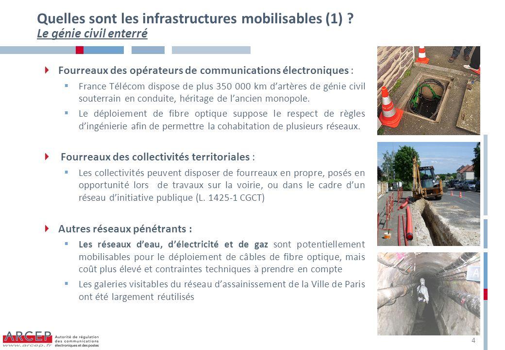 Quelles sont les infrastructures mobilisables (1) ? Le génie civil enterré Fourreaux des opérateurs de communications électroniques : France Télécom d