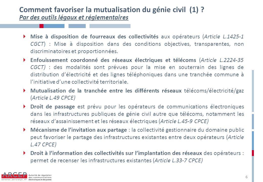 Comment favoriser la mutualisation du génie civil (1) ? Par des outils légaux et réglementaires Mise à disposition de fourreaux des collectivités aux
