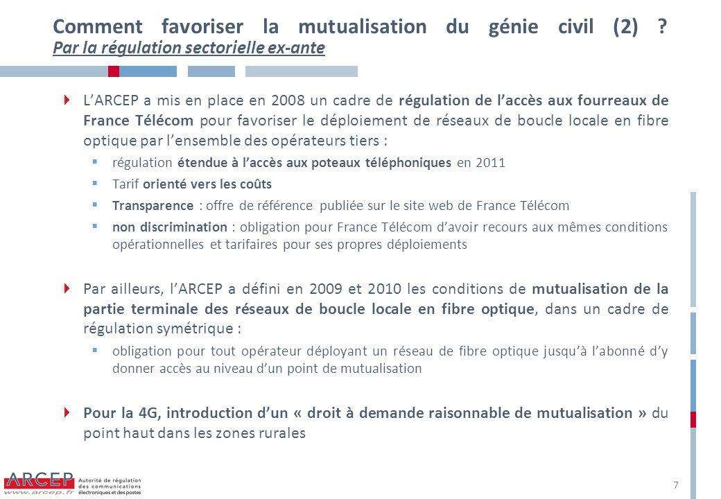 Comment favoriser la mutualisation du génie civil (2) ? Par la régulation sectorielle ex-ante LARCEP a mis en place en 2008 un cadre de régulation de