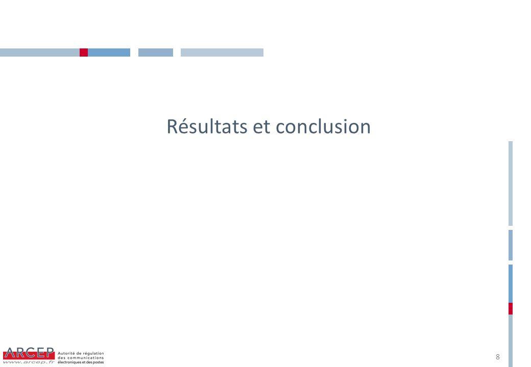 Résultats et conclusion 8