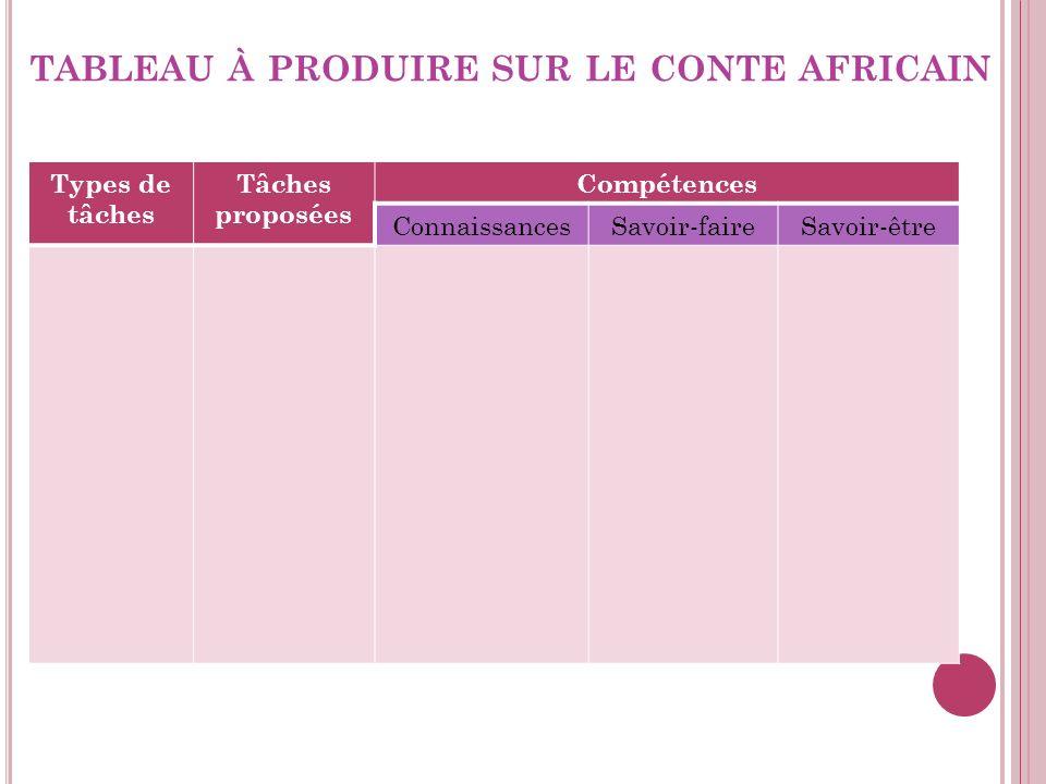 TABLEAU À PRODUIRE SUR LE CONTE AFRICAIN Types de tâches Tâches proposées Compétences ConnaissancesSavoir-faireSavoir-être