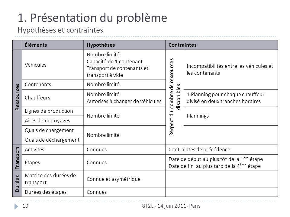 1. Présentation du problème Hypothèses et contraintes GT2L - 14 juin 2011- Paris10 ÉlémentsHypothèsesContraintes Ressources Véhicules Nombre limité Ca