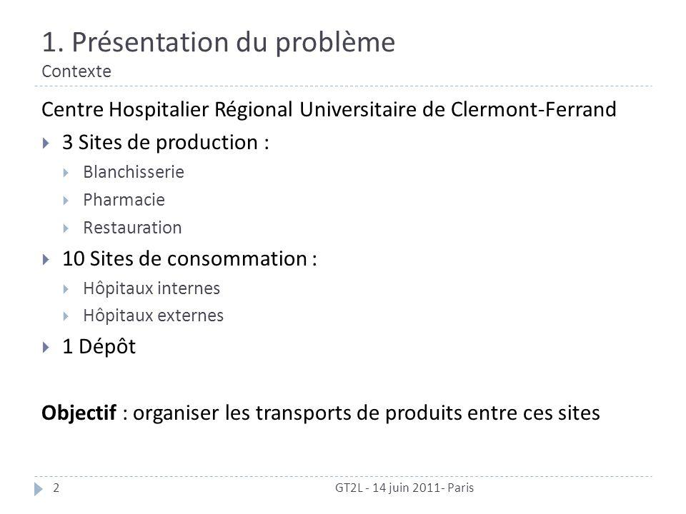 1. Présentation du problème Contexte GT2L - 14 juin 2011- Paris2 Centre Hospitalier Régional Universitaire de Clermont-Ferrand 3 Sites de production :