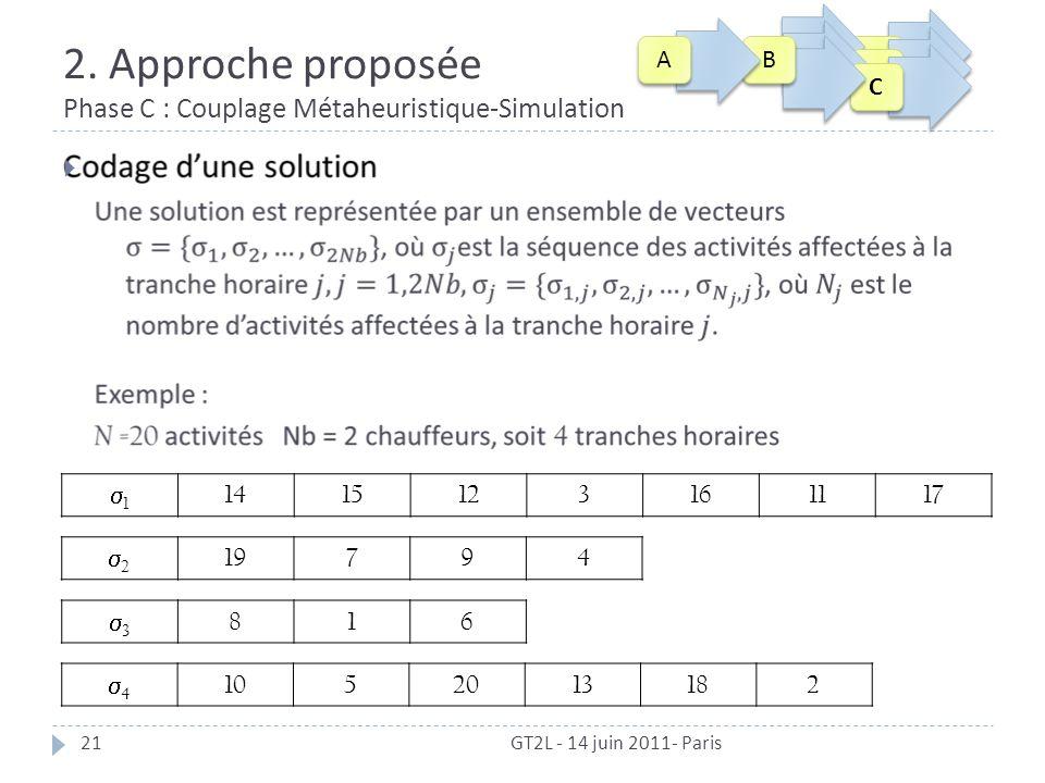 2. Approche proposée Phase C : Couplage Métaheuristique-Simulation 21 1 1415123161117 2 19794 GT2L - 14 juin 2011- Paris 3 816 4 1052013182 C C C C C