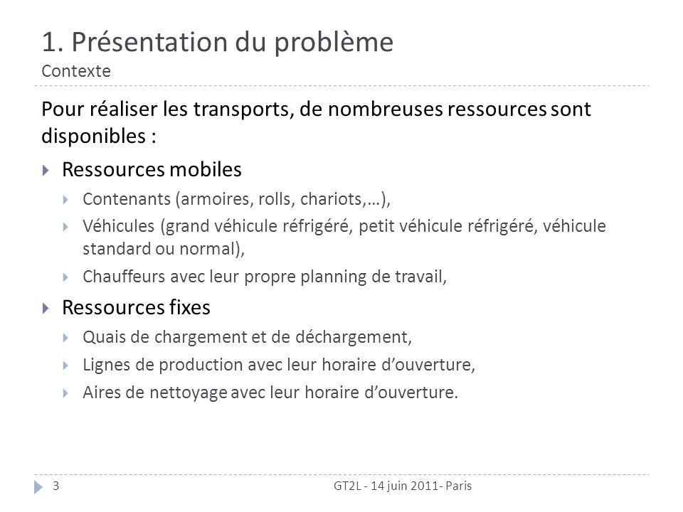 1. Présentation du problème Contexte GT2L - 14 juin 2011- Paris3 Pour réaliser les transports, de nombreuses ressources sont disponibles : Ressources