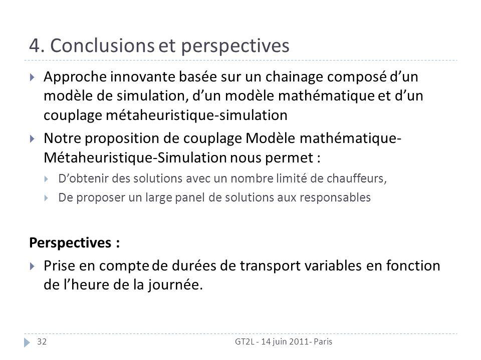 4. Conclusions et perspectives GT2L - 14 juin 2011- Paris32 Approche innovante basée sur un chainage composé dun modèle de simulation, dun modèle math