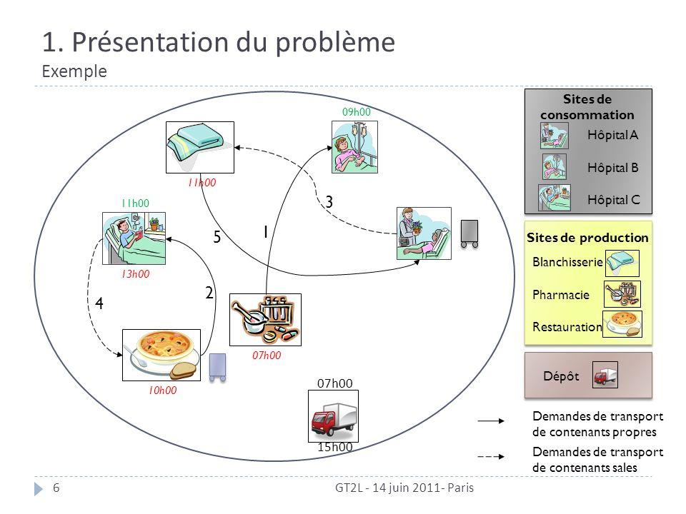 1. Présentation du problème Exemple GT2L - 14 juin 2011- Paris6 11h00 07h00 10h00 09h00 11h00 2 4 1 5 3 Hôpital B Hôpital C Hôpital A Sites de consomm