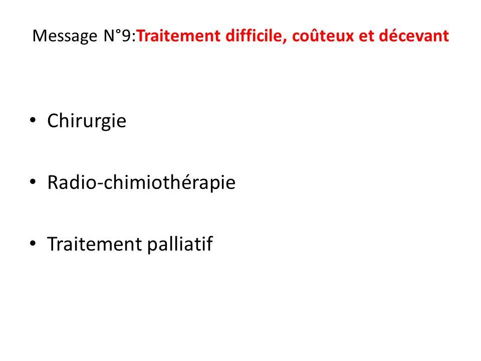 Message N°9:Traitement difficile, coûteux et décevant Chirurgie Radio-chimiothérapie Traitement palliatif
