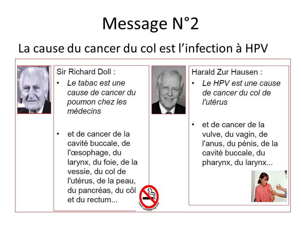 Message N°2 La cause du cancer du col est linfection à HPV
