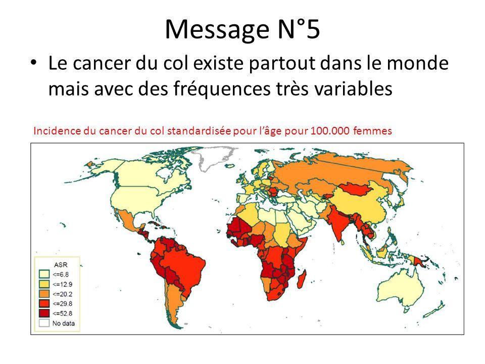 Message N°6 Le Mali est un des pays où lincidence du cancer du col est un des plus élevés Mali : Incidence du cancer du col comparée aux cancers de la femme (tout âge) Mali : Incidence ajustée sur lâge du cancer du col comparée aux cancers de la femme (15 – 44 ans) Incidence spécifique à lâge du cancer du col au Mali, en Afrique de lOuest et dans le monde Source de données: IARC, Globocan 2002