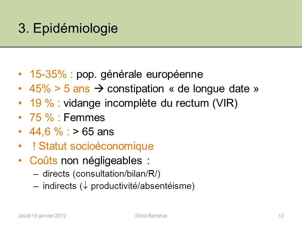 3. Epidémiologie 15-35% : pop. générale européenne 45% > 5 ans constipation « de longue date » 19 % : vidange incomplète du rectum (VIR) 75 % : Femmes