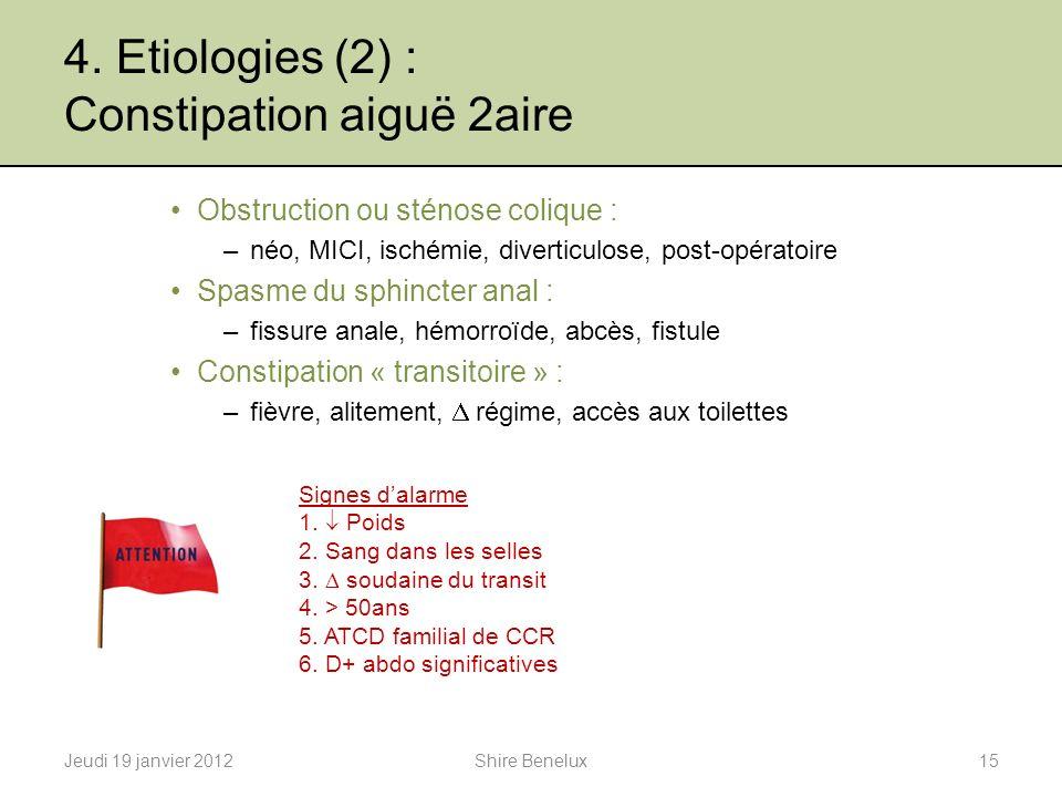 4. Etiologies (2) : Constipation aiguë 2aire Obstruction ou sténose colique : –néo, MICI, ischémie, diverticulose, post-opératoire Spasme du sphincter