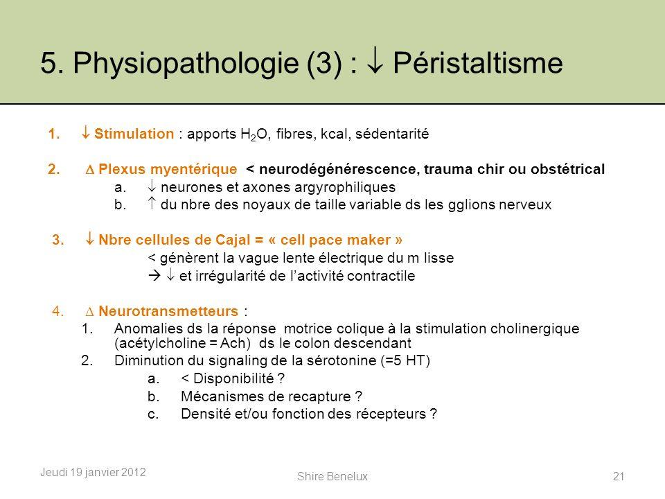 5. Physiopathologie (3) : Péristaltisme 1. Stimulation : apports H 2 O, fibres, kcal, sédentarité 2. Plexus myentérique < neurodégénérescence, trauma