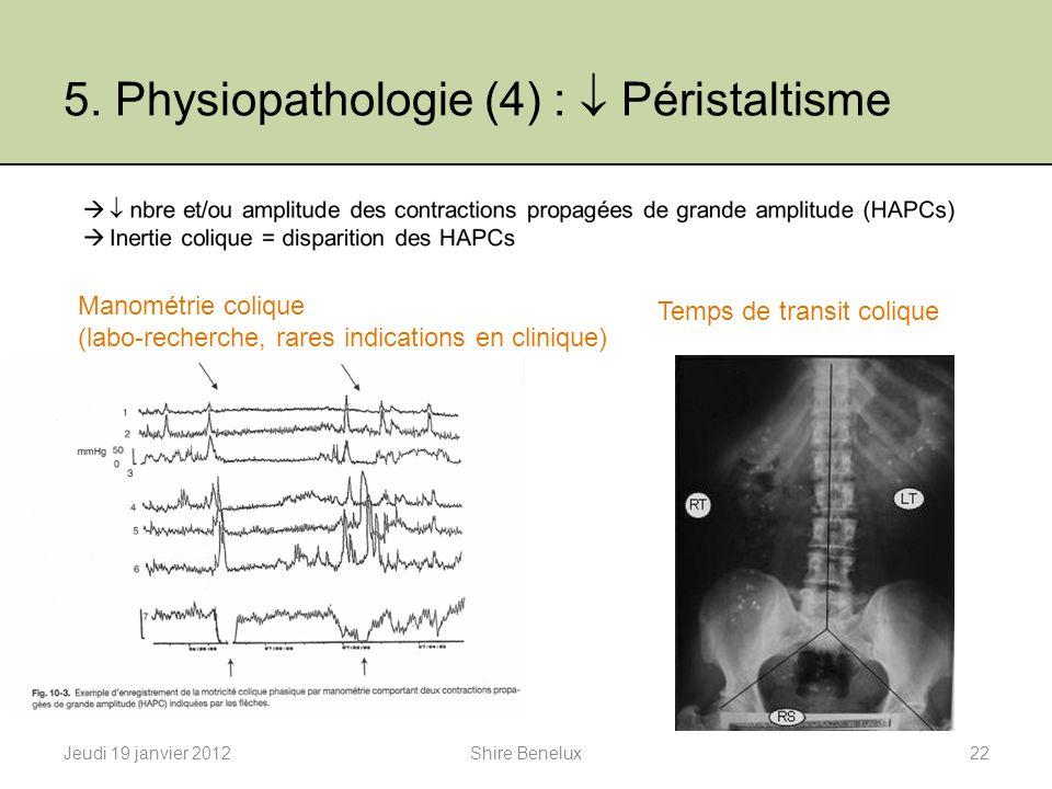 5. Physiopathologie (4) : Péristaltisme Jeudi 19 janvier 201222Shire Benelux Manométrie colique (labo-recherche, rares indications en clinique) Temps