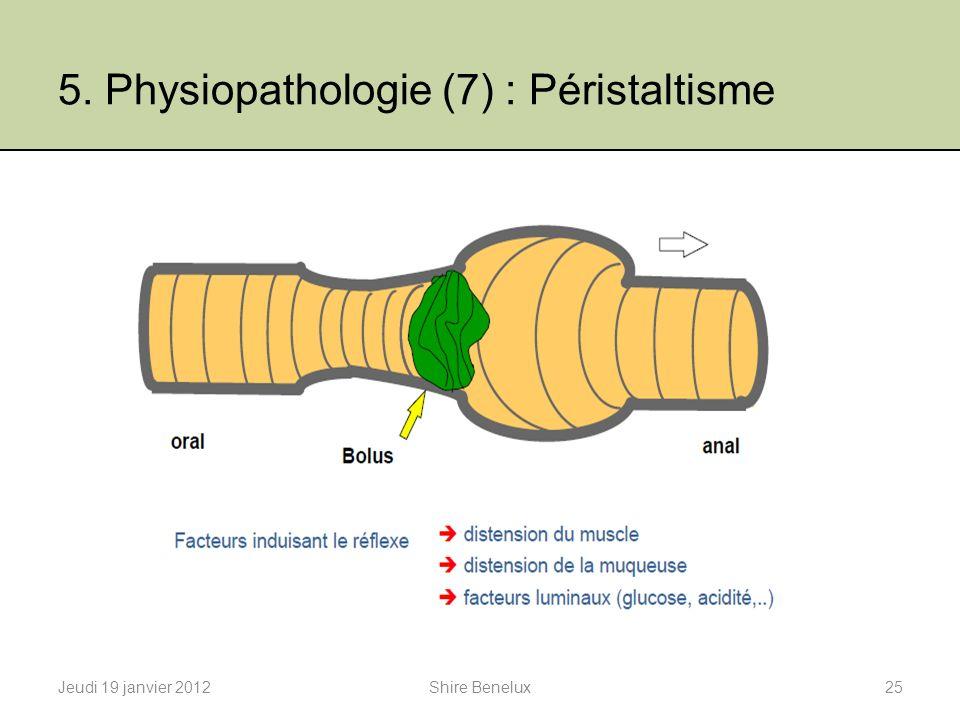 5. Physiopathologie (7) : Péristaltisme Jeudi 19 janvier 201225Shire Benelux