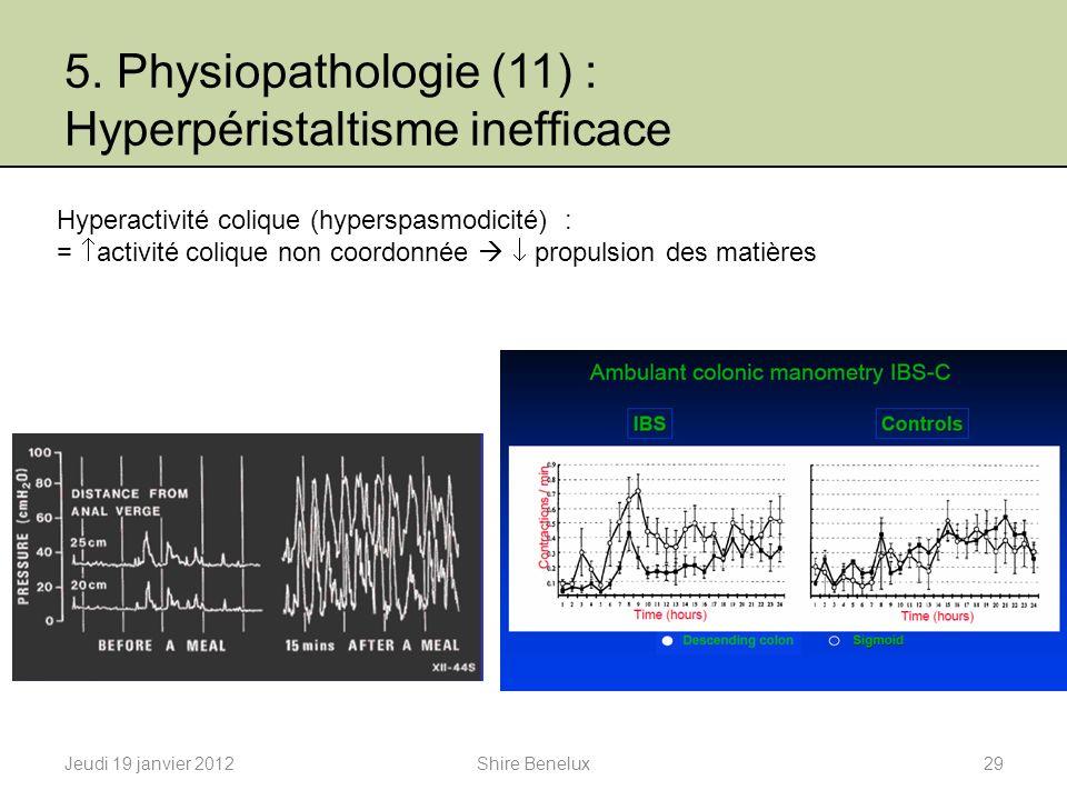 5. Physiopathologie (11) : Hyperpéristaltisme inefficace Jeudi 19 janvier 201229Shire Benelux Hyperactivité colique (hyperspasmodicité) : = activité c