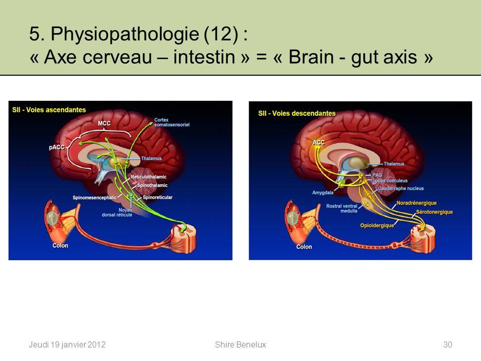 5. Physiopathologie (12) : « Axe cerveau – intestin » = « Brain - gut axis » Jeudi 19 janvier 201230Shire Benelux
