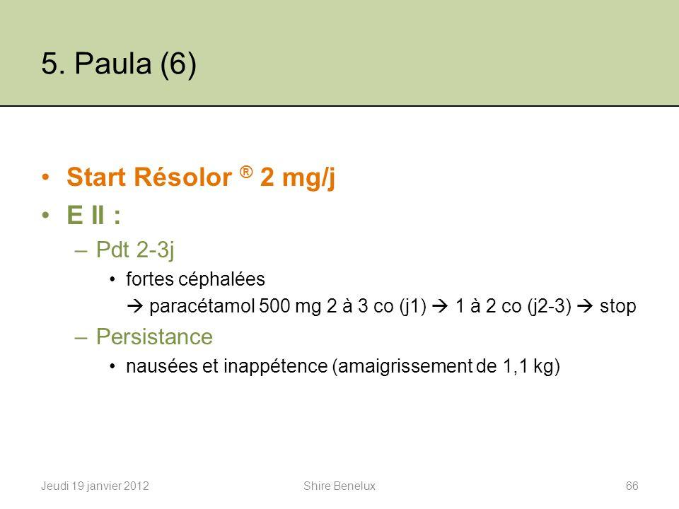 5. Paula (6) Start Résolor ® 2 mg/j E II : –Pdt 2-3j fortes céphalées paracétamol 500 mg 2 à 3 co (j1) 1 à 2 co (j2-3) stop –Persistance nausées et in