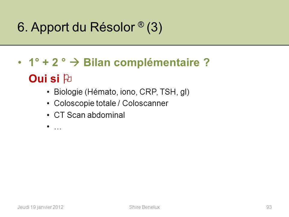 6. Apport du Résolor ® (3) 1° + 2 ° Bilan complémentaire ? Oui si Biologie (Hémato, iono, CRP, TSH, gl) Coloscopie totale / Coloscanner CT Scan abdomi