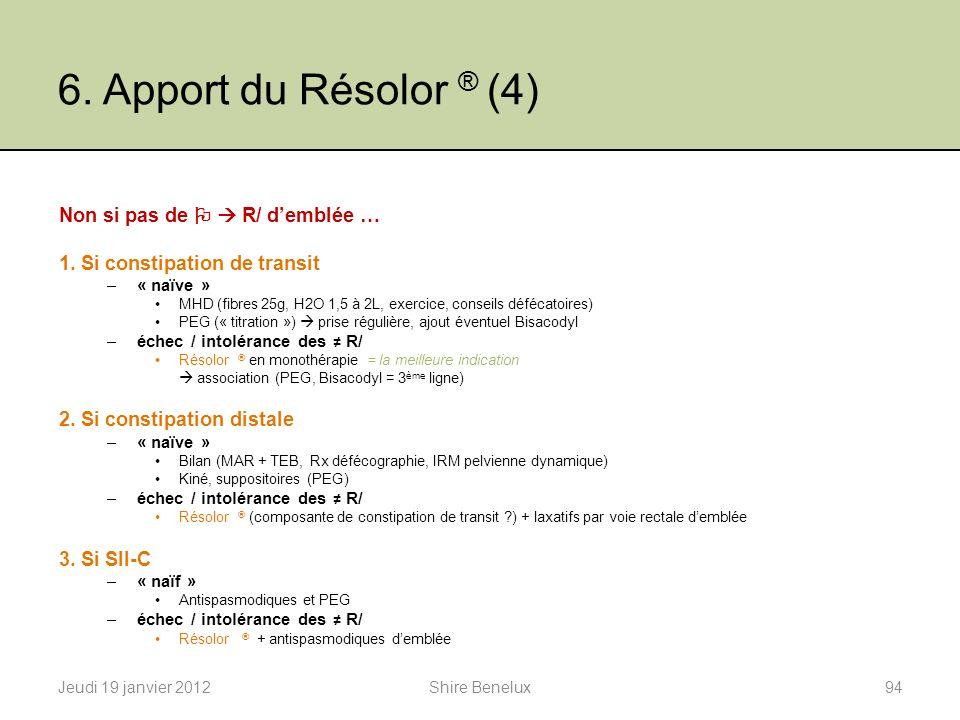 6. Apport du Résolor ® (4) Non si pas de R/ demblée … 1. Si constipation de transit –« naïve » MHD (fibres 25g, H2O 1,5 à 2L, exercice, conseils déféc