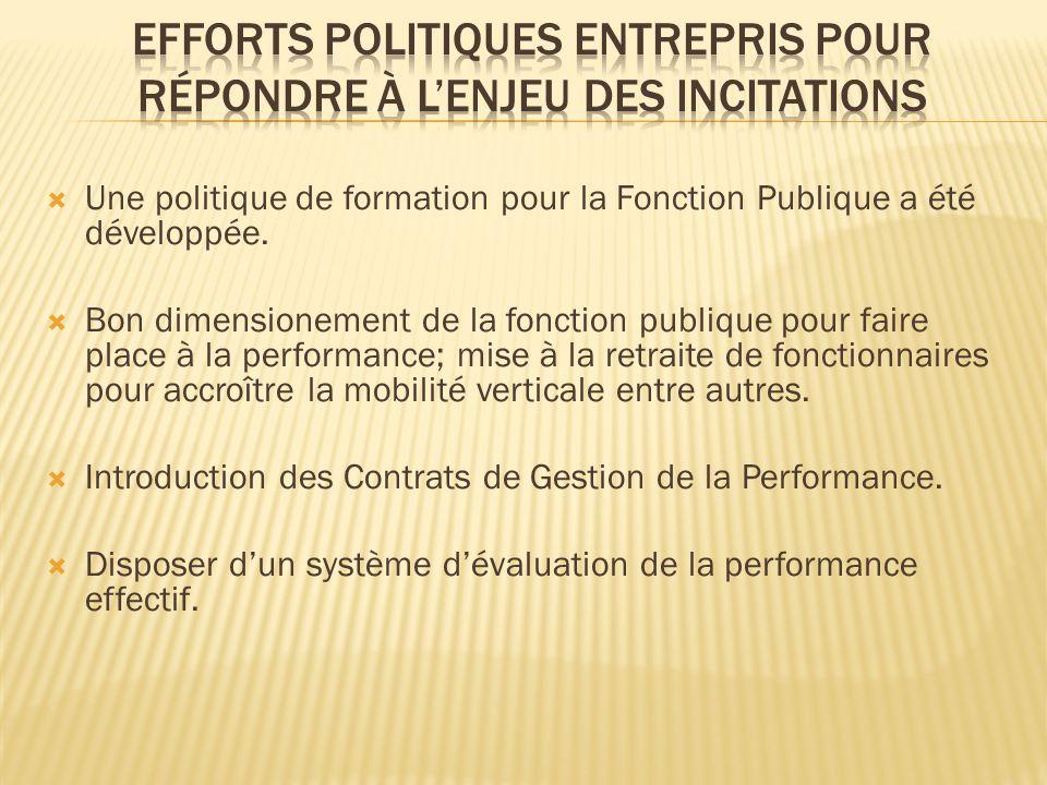 Une politique de formation pour la Fonction Publique a été développée.