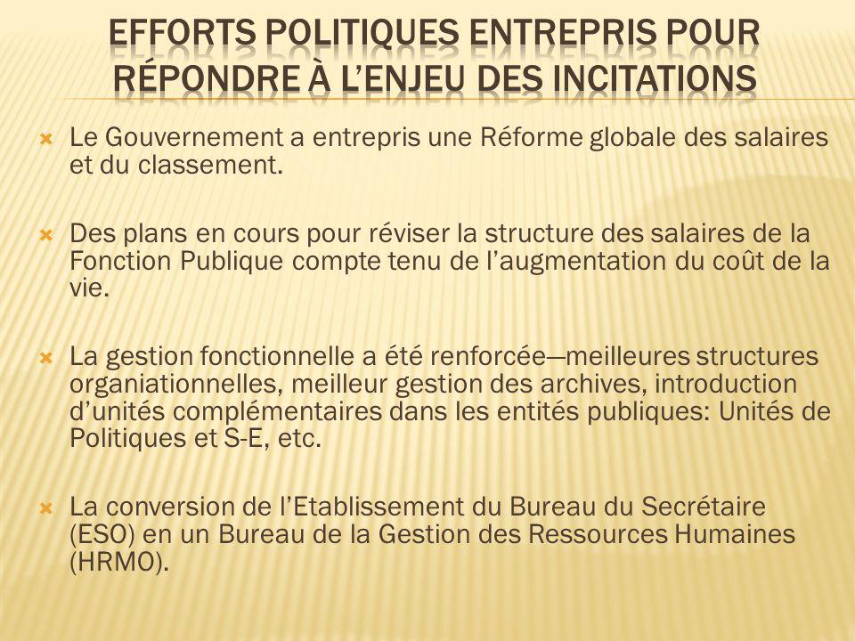 Le Gouvernement a entrepris une Réforme globale des salaires et du classement.
