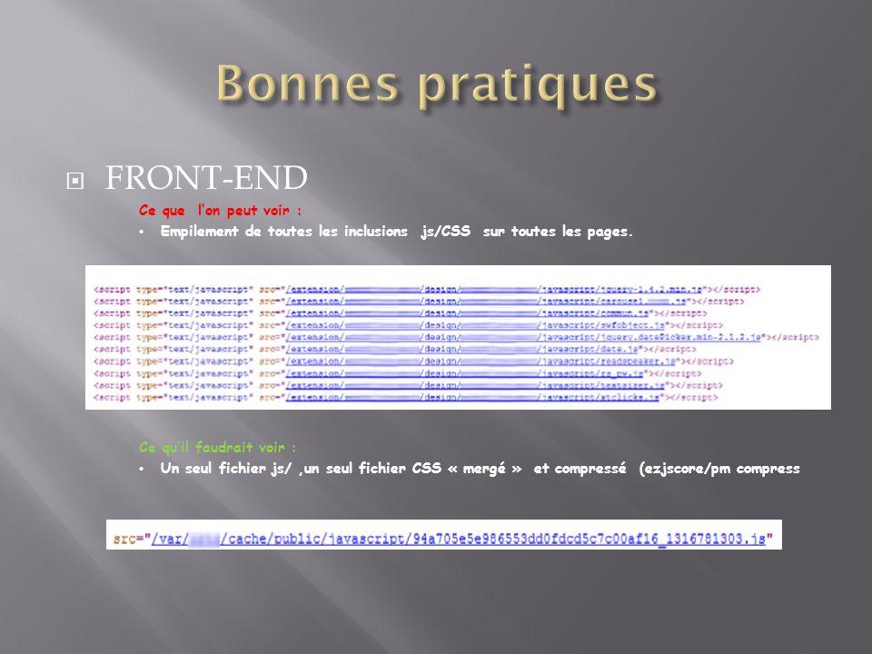 FRONT-END Ce que lon peut voir : Anonymous possède tous les droits de lectures et plus.