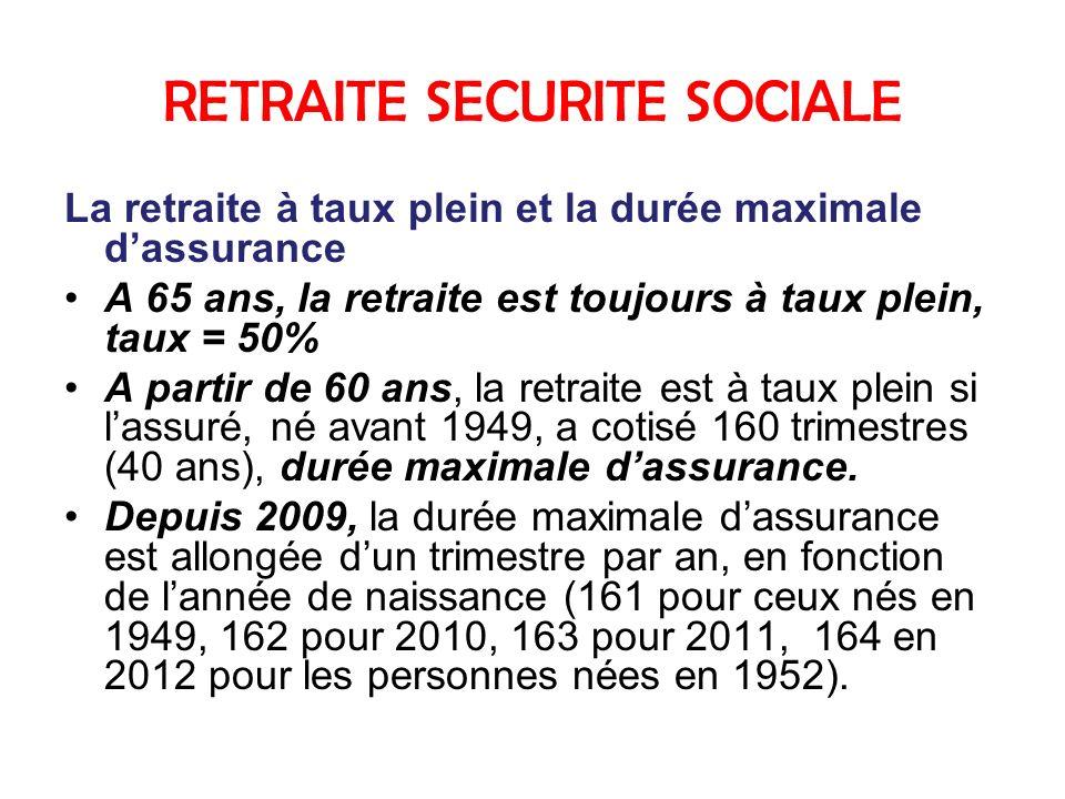 RETRAITE SECURITE SOCIALE La retraite à taux plein et la durée maximale dassurance A 65 ans, la retraite est toujours à taux plein, taux = 50% A partir de 60 ans, la retraite est à taux plein si lassuré, né avant 1949, a cotisé 160 trimestres (40 ans), durée maximale dassurance.