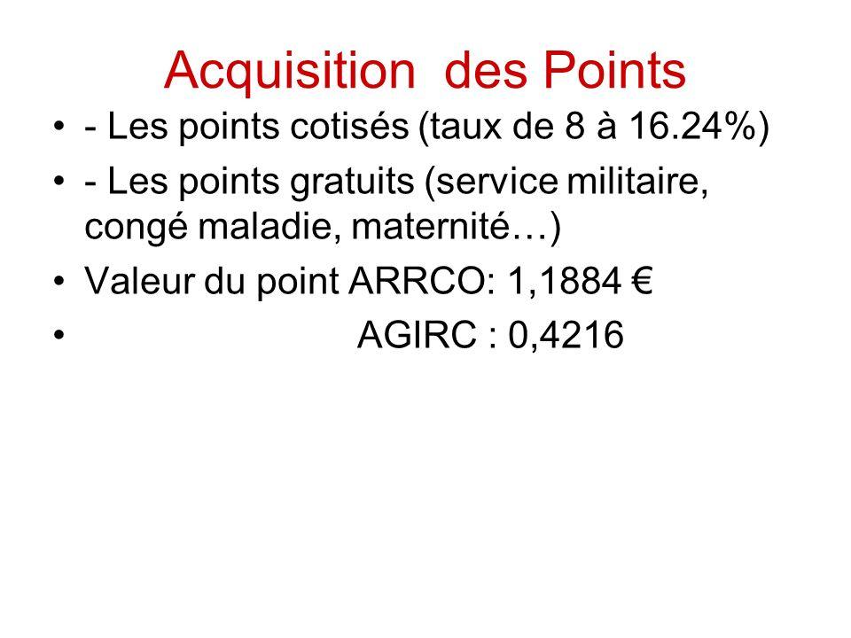 Acquisition des Points - Les points cotisés (taux de 8 à 16.24%) - Les points gratuits (service militaire, congé maladie, maternité…) Valeur du point ARRCO: 1,1884 AGIRC : 0,4216