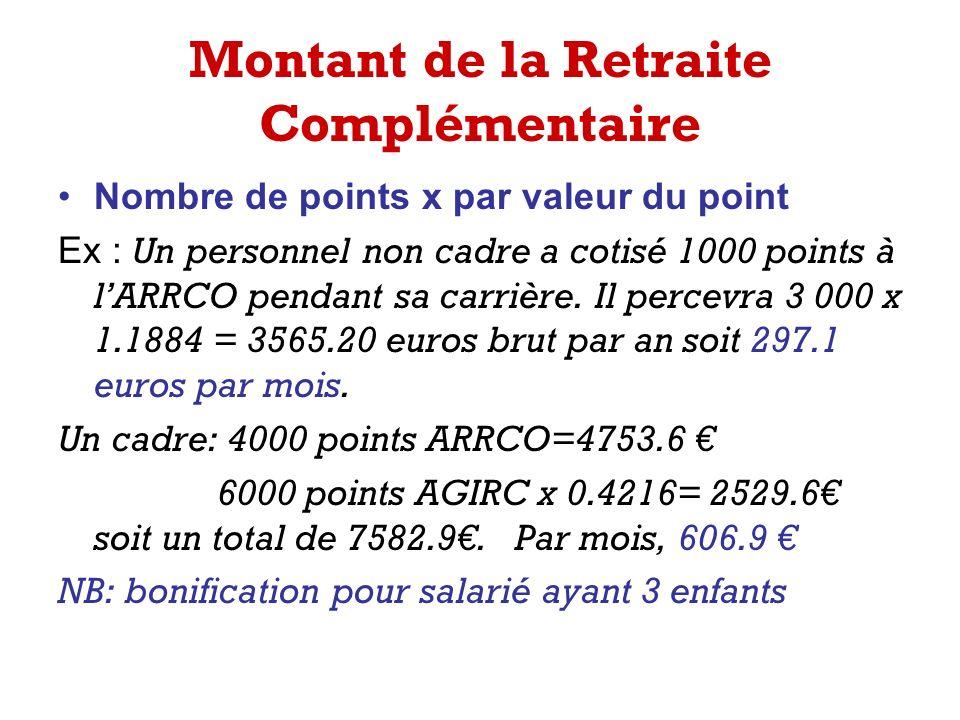 Montant de la Retraite Complémentaire Nombre de points x par valeur du point Ex : Un personnel non cadre a cotisé 1000 points à lARRCO pendant sa carr