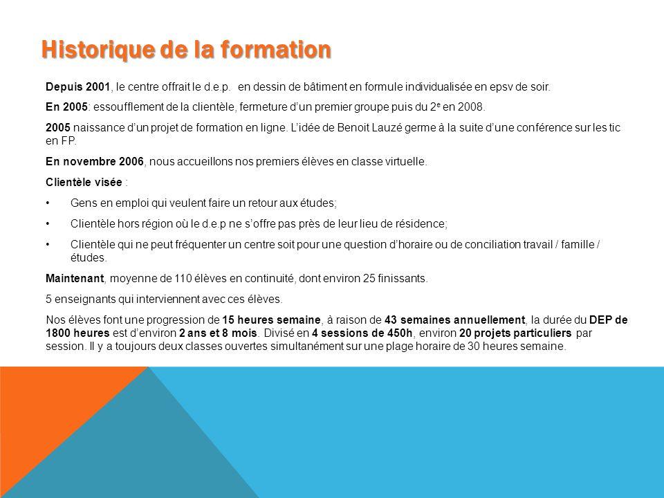 Historique de la formation Depuis 2001, le centre offrait le d.e.p. en dessin de bâtiment en formule individualisée en epsv de soir. En 2005: essouffl
