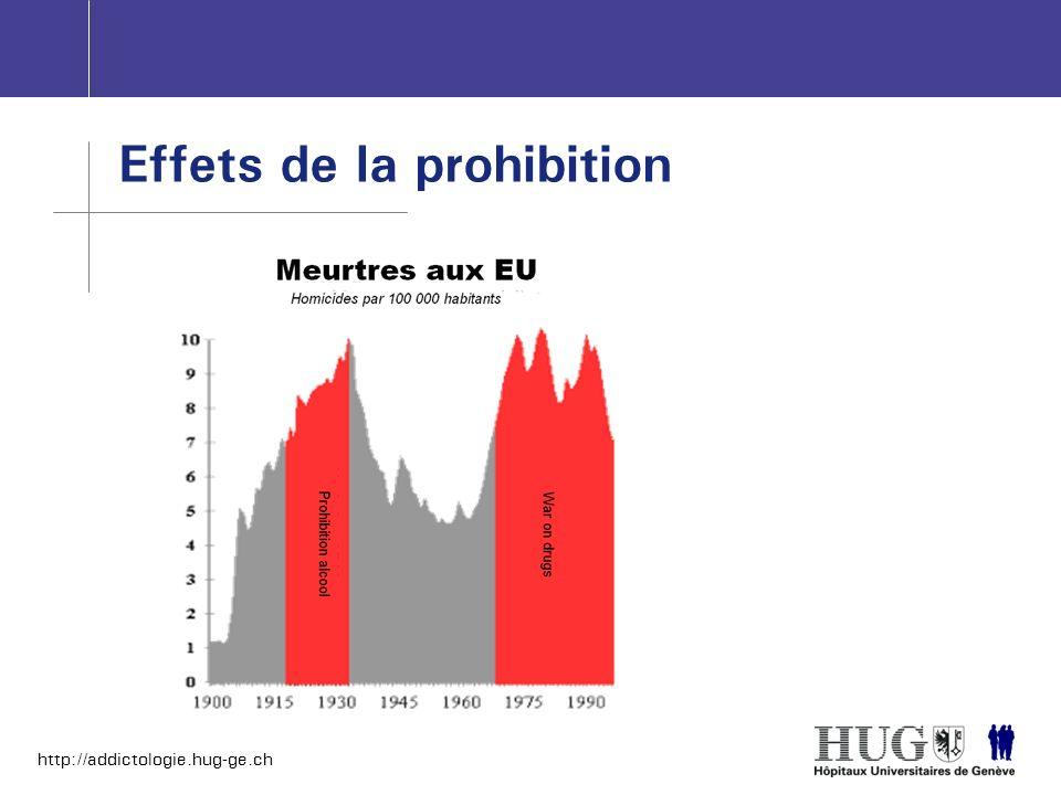 http://addictologie.hug-ge.ch Effets de la prohibition