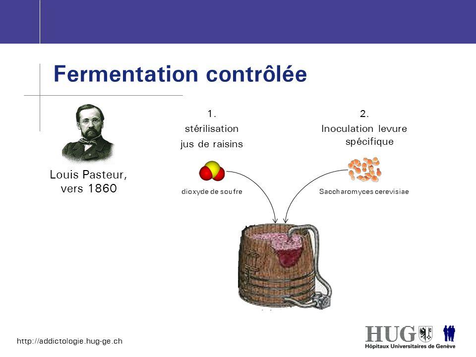 http://addictologie.hug-ge.ch Fermentation contrôlée Louis Pasteur, vers 1860 1. stérilisation jus de raisins dioxyde de soufre 2. Inoculation levure