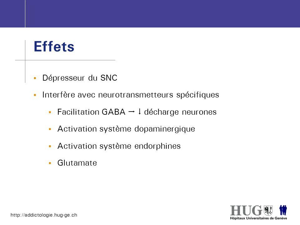 http://addictologie.hug-ge.ch Dépresseur du SNC Interfère avec neurotransmetteurs spécifiques Facilitation GABA décharge neurones Activation système d