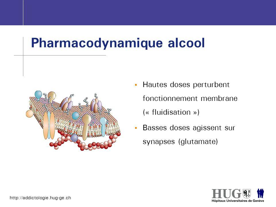 http://addictologie.hug-ge.ch Hautes doses perturbent fonctionnement membrane (« fluidisation ») Basses doses agissent sur synapses (glutamate) Pharma