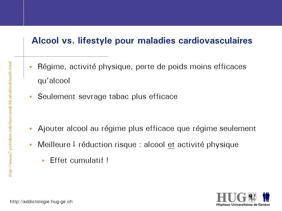 http://addictologie.hug-ge.ch Alcool vs. lifestyle pour maladies cardiovasculaires Régime, activité physique, perte de poids moins efficaces qualcool