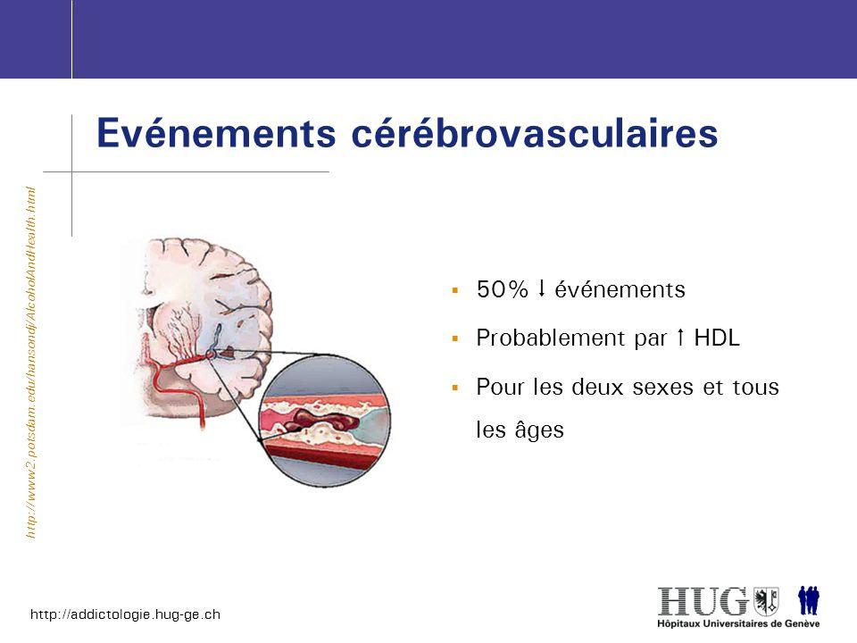 http://addictologie.hug-ge.ch Evénements cérébrovasculaires 50% événements Probablement par HDL Pour les deux sexes et tous les âges http://www2.potsd