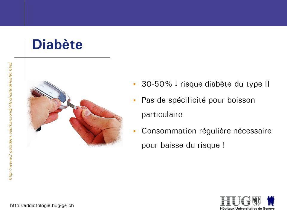 http://addictologie.hug-ge.ch Diabète 30-50% risque diabète du type II Pas de spécificité pour boisson particulaire Consommation régulière nécessaire