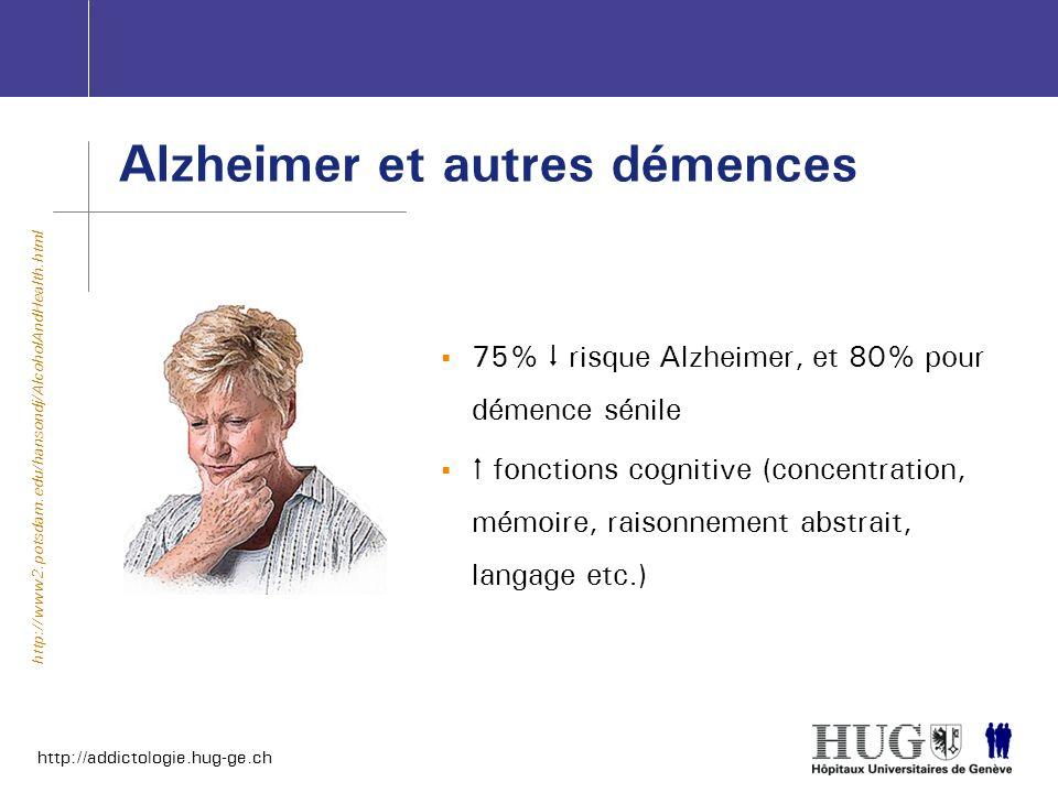 http://addictologie.hug-ge.ch Alzheimer et autres démences 75% risque Alzheimer, et 80% pour démence sénile fonctions cognitive (concentration, mémoir