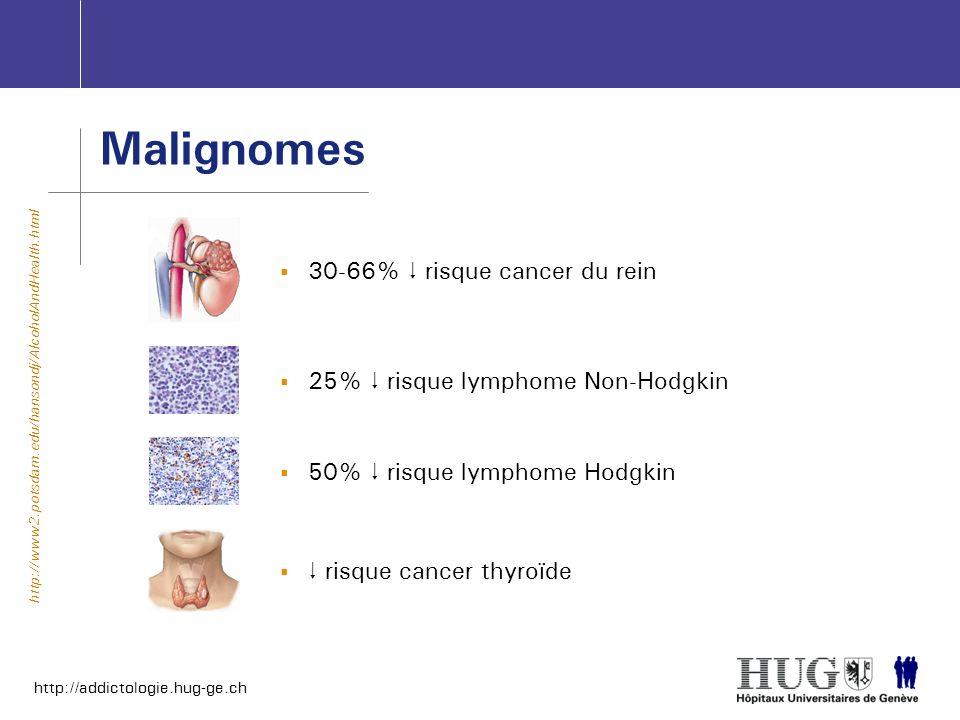 http://addictologie.hug-ge.ch Malignomes http://www2.potsdam.edu/hansondj/AlcoholAndHealth.html 30-66% risque cancer du rein 25% risque lymphome Non-H