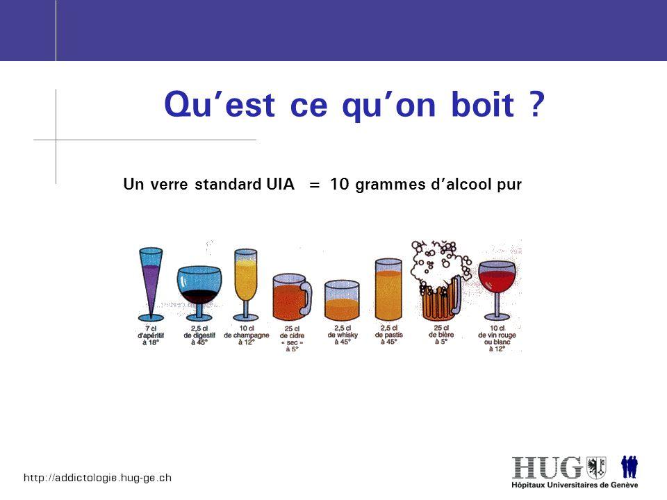 http://addictologie.hug-ge.ch Hautes doses perturbent fonctionnement membrane (« fluidisation ») Basses doses agissent sur synapses (glutamate) Pharmacodynamique alcool