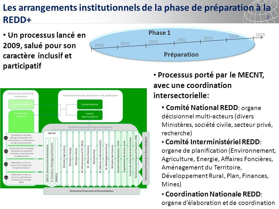 2 Les arrangements institutionnels de la phase de préparation à la REDD+ 2009 2010 2011 2012 2013 2014 2015 Phase 1 Préparation Un processus lancé en