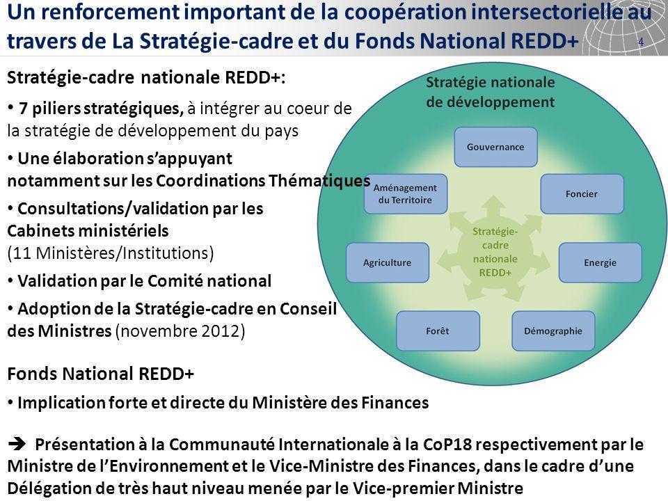 4 Un renforcement important de la coopération intersectorielle au travers de La Stratégie-cadre et du Fonds National REDD+ Stratégie-cadre nationale R