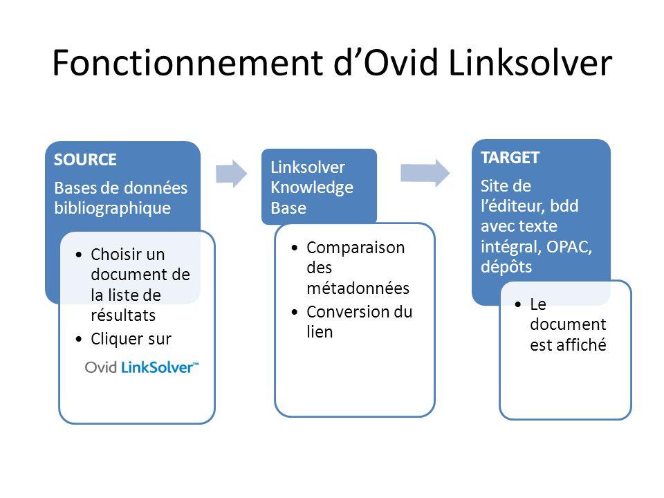 Fonctionnement dOvid Linksolver SOURCE Bases de données bibliographique Choisir un document de la liste de résultats Cliquer sur Linksolver Knowledge