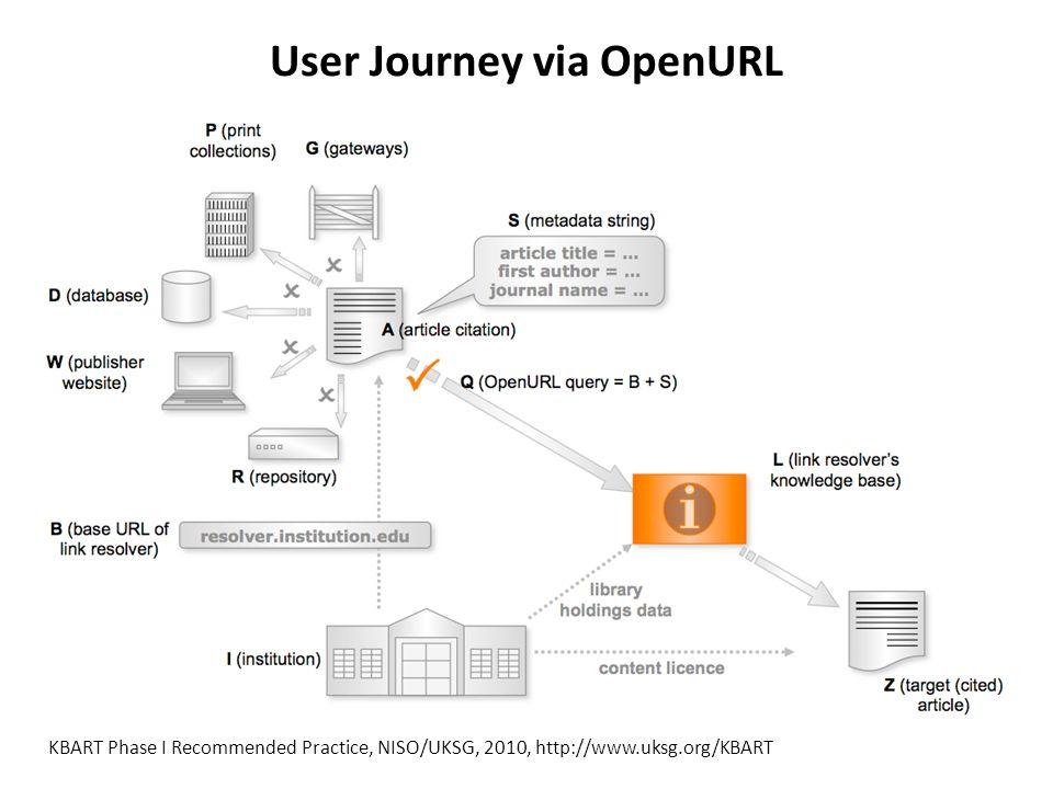 User Journey via OpenURL KBART Phase I Recommended Practice, NISO/UKSG, 2010, http://www.uksg.org/KBART
